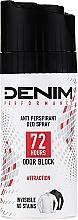 Perfumería y cosmética Desodorante spray antitranspirante y antimanchas - Denim Deo Attraction