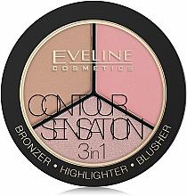 Perfumería y cosmética Paleta de contorno - Eveline Cosmetics Contour Sensation