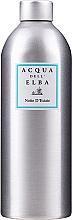 Perfumería y cosmética Acqua Dell Elba Notte d'Estate - Recarga para ambientador Mikado perfumado