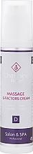 Perfumería y cosmética Crema de masaje con manteca de karité - Charmine Rose Massage G-Factors Cream